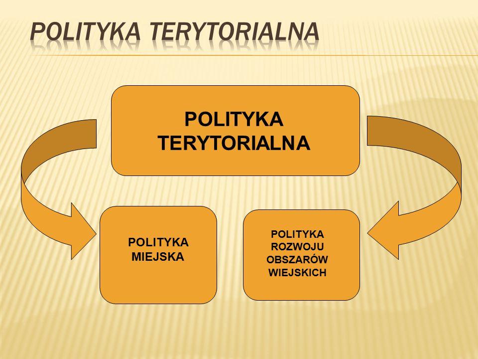 POLITYKA TERYTORIALNA POLITYKA MIEJSKA POLITYKA ROZWOJU OBSZARÓW WIEJSKICH