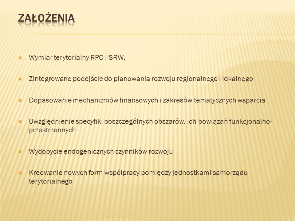 Planowanie Strategiczne (planowanie rozwoju) Strategia Rozwoju Województwa 2014-2020 Strategia ZIT (poziom metropolii) Strategia ZIT (poziom regionalny i subregionalny) Strategia ZIT (poziom powiatowy) Strategie LGD /Obszaru Funkcjonalnego Lokalnego Rozwoju Gospodarczego - Zintegrowana Strategia Lokalnej Polityki Gospodarczej