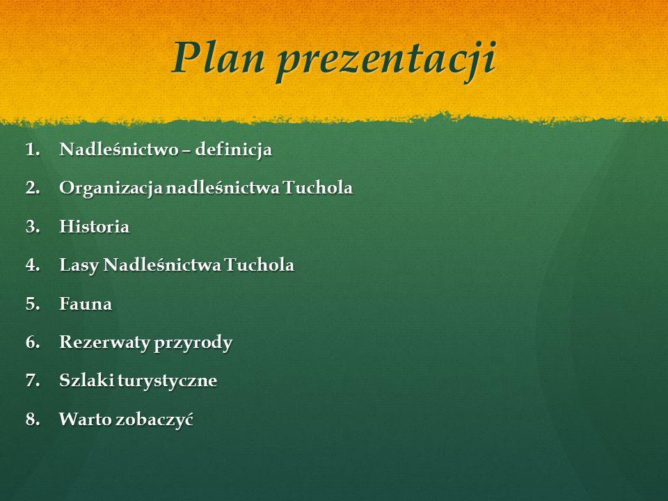"""Nasze Nadleśnictwo Karolina Szmytke Daria Janus Klara Koroblewska"