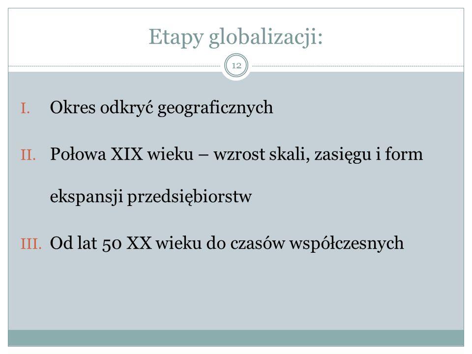 Etapy globalizacji: I. Okres odkryć geograficznych II.