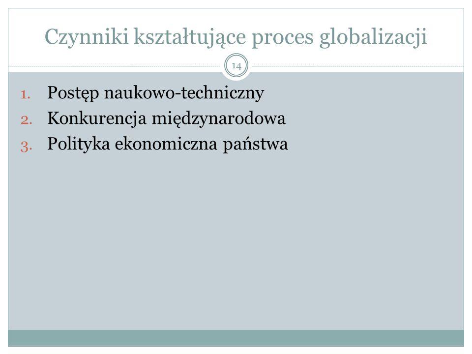 Czynniki kształtujące proces globalizacji 14 1. Postęp naukowo-techniczny 2.
