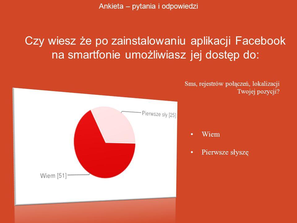 Czy wiesz że po zainstalowaniu aplikacji Facebook na smartfonie umożliwiasz jej dostęp do: Sms, rejestrów połączeń, lokalizacji Twojej pozycji? Ankiet