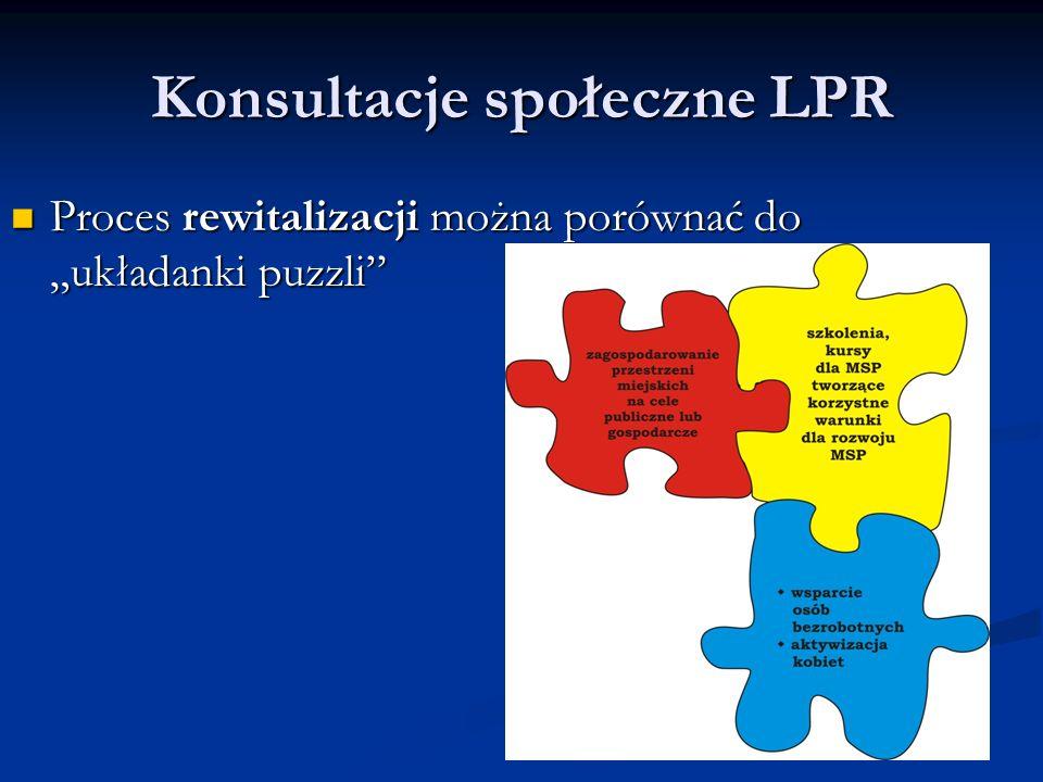 Konsultacje społeczne LPR Pytania, wnioski, problemy prosimy kierować do: Wydział Rozwoju Urzędu Miejskiego w Libiążu Magdalena Kozak - Kierownik 32/624 92 55 e-mail:promocja@libiaz.pl promocja@libiaz.pl www.libiaz.pl