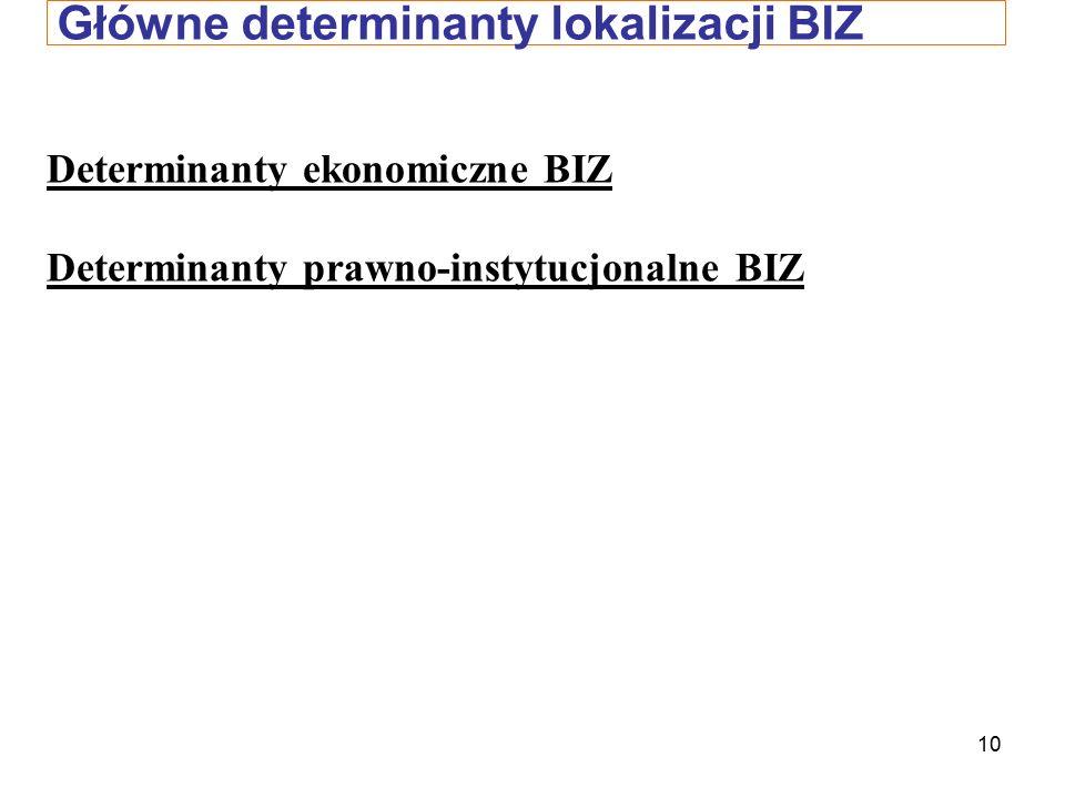 10 Główne determinanty lokalizacji BIZ Determinanty ekonomiczne BIZ Determinanty prawno-instytucjonalne BIZ