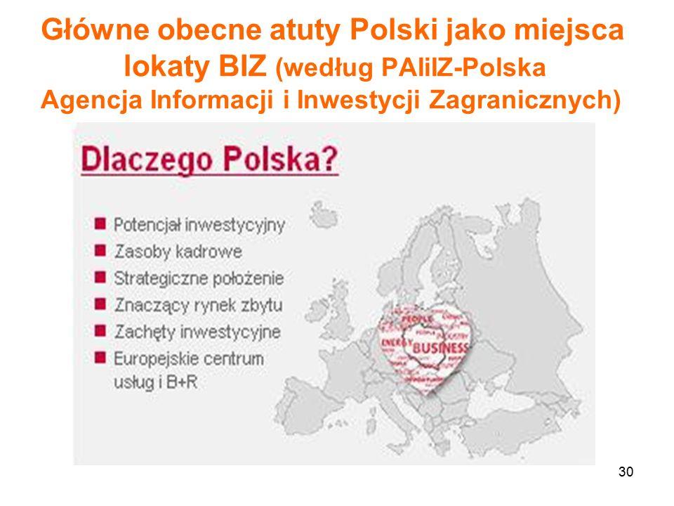 30 Główne obecne atuty Polski jako miejsca lokaty BIZ (według PAIiIZ-Polska Agencja Informacji i Inwestycji Zagranicznych)
