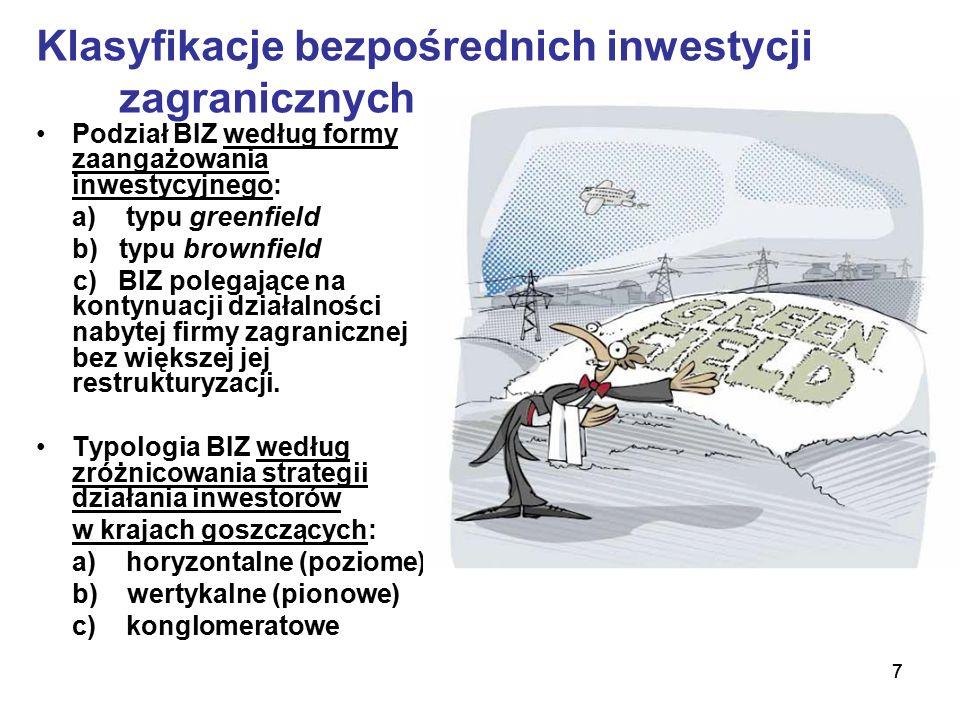 77 Klasyfikacje bezpośrednich inwestycji zagranicznych Podział BIZ według formy zaangażowania inwestycyjnego: a) typu greenfield b) typu brownfield c) BIZ polegające na kontynuacji działalności nabytej firmy zagranicznej bez większej jej restrukturyzacji.