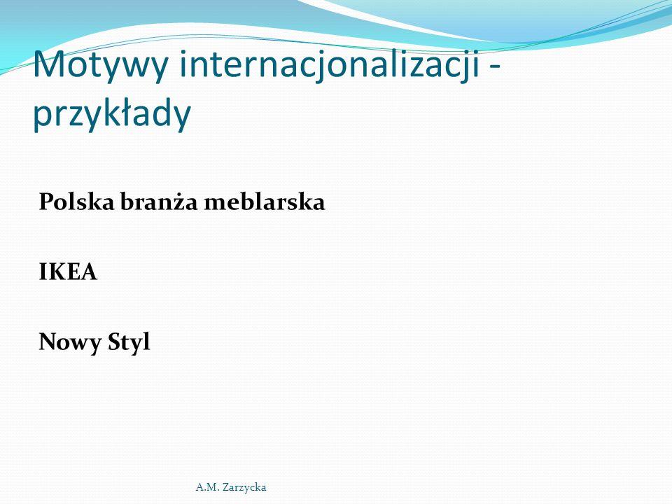 Motywy internacjonalizacji - przykłady Polska branża meblarska IKEA Nowy Styl A.M. Zarzycka