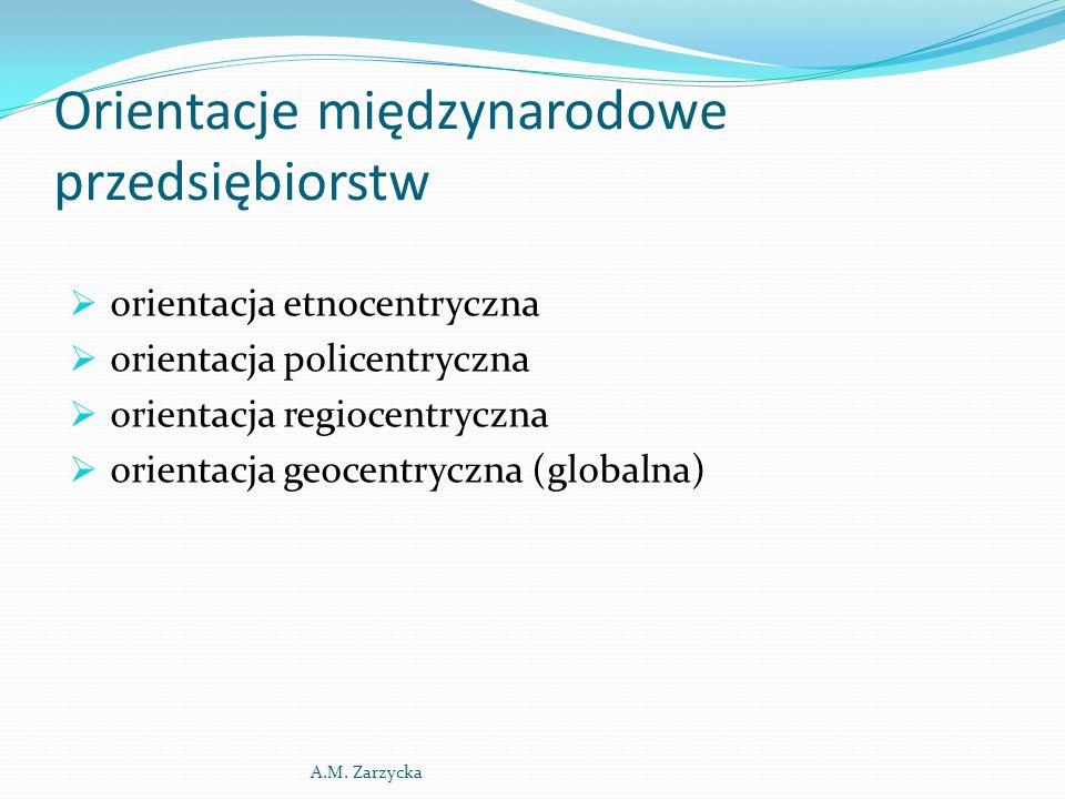 Orientacje międzynarodowe przedsiębiorstw  orientacja etnocentryczna  orientacja policentryczna  orientacja regiocentryczna  orientacja geocentryczna (globalna) A.M.