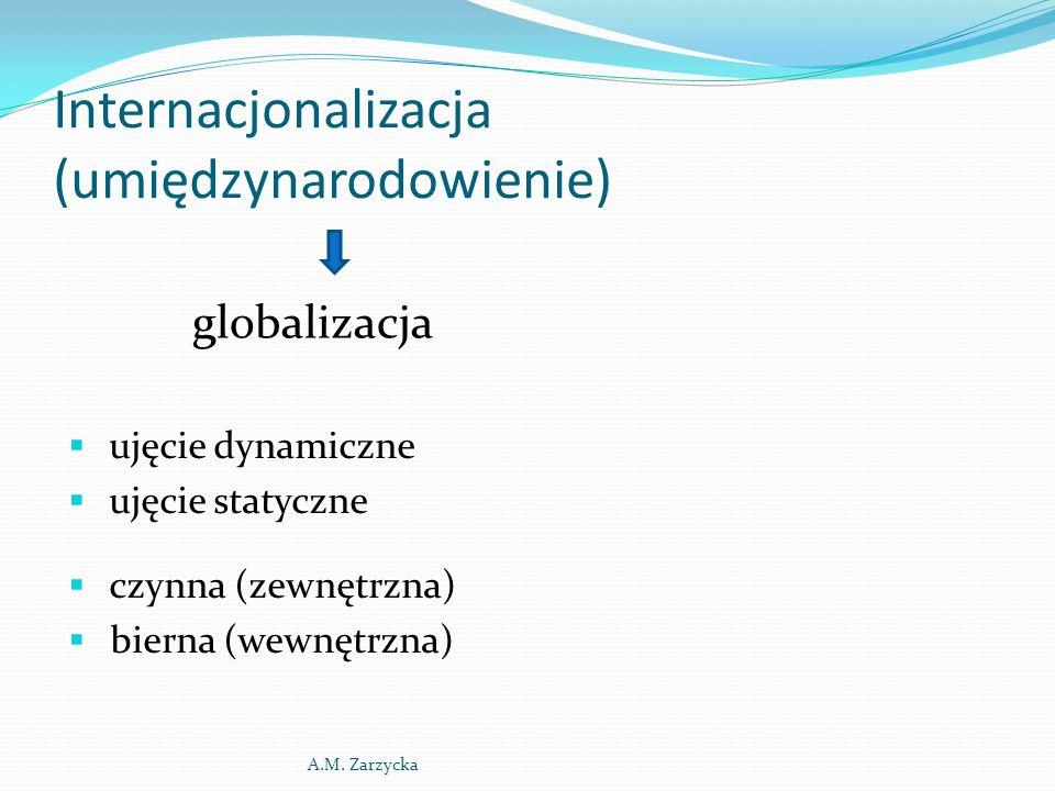 Internacjonalizacja (umiędzynarodowienie)  ujęcie dynamiczne  ujęcie statyczne  czynna (zewnętrzna)  bierna (wewnętrzna) globalizacja A.M.