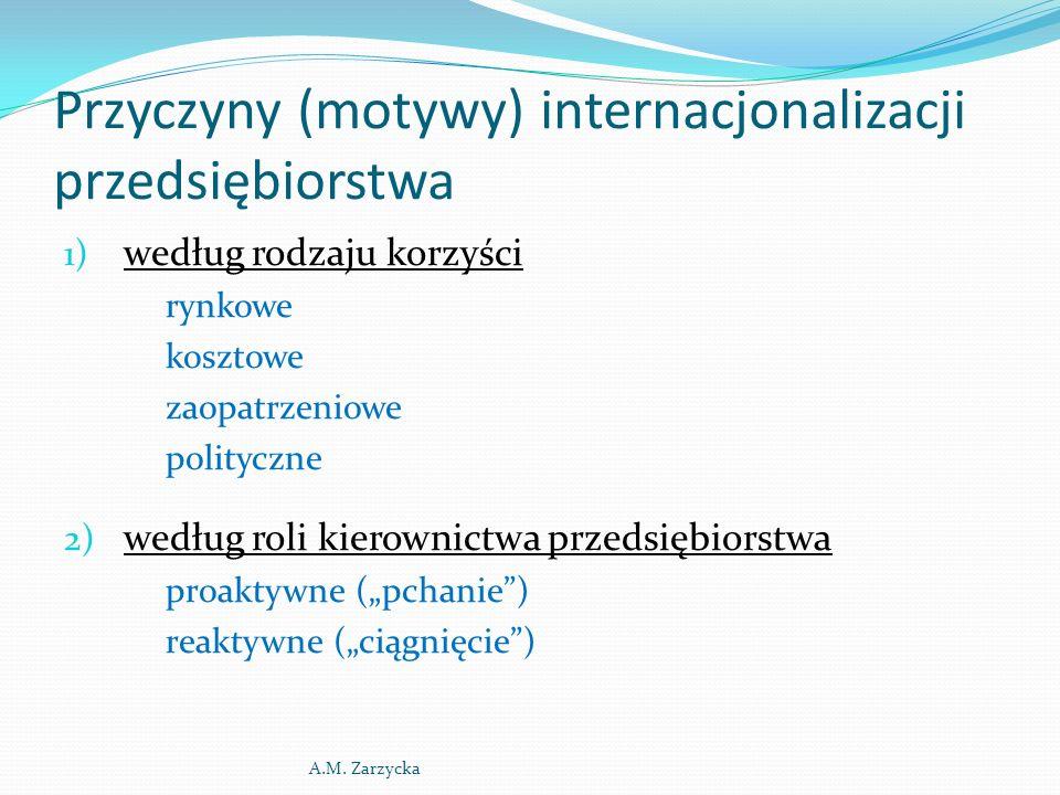 Motywy internacjonalizacji - przykłady 3M (Scotchcast) – przeniesienie produkcji do Polski - dogodne położenie geograficzne - dostęp do rynków na Wschodzie - akcesja Polski do UE - wykwalifikowana siła robocza LPP S.A.