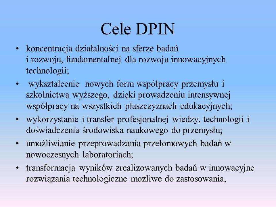 Cele DPIN koncentracja działalności na sferze badań i rozwoju, fundamentalnej dla rozwoju innowacyjnych technologii; wykształcenie nowych form współpr
