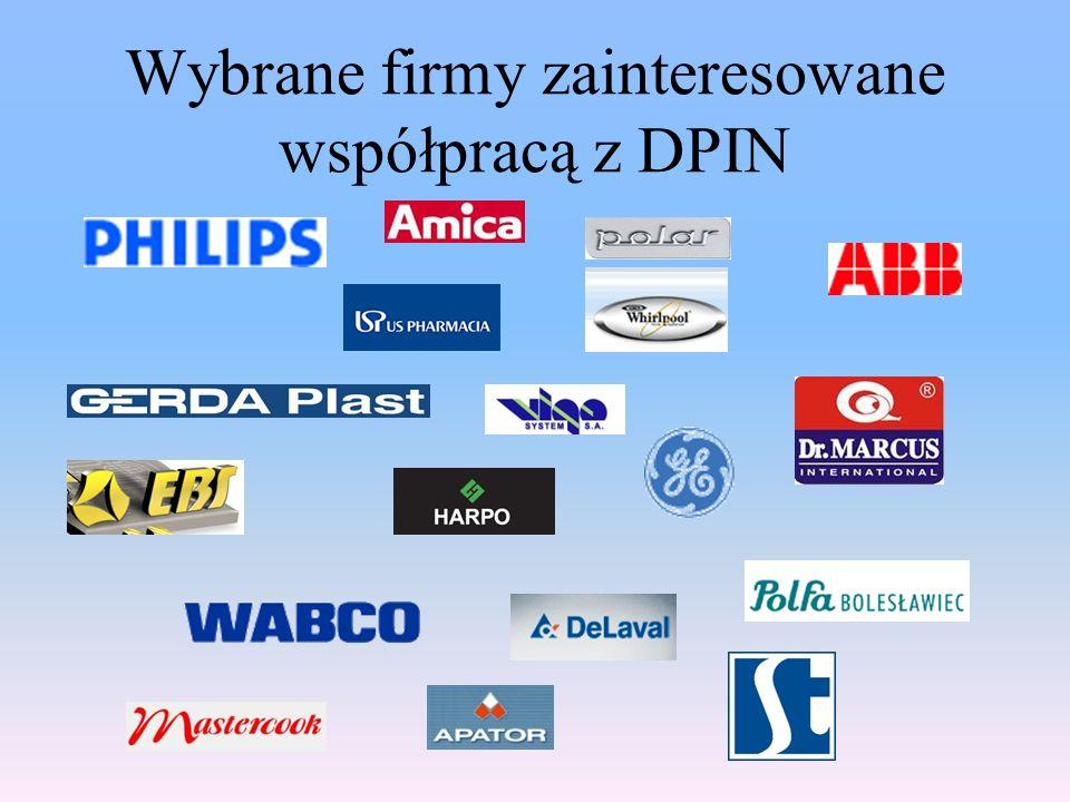 Wybrane firmy zainteresowane współpracą z DPIN