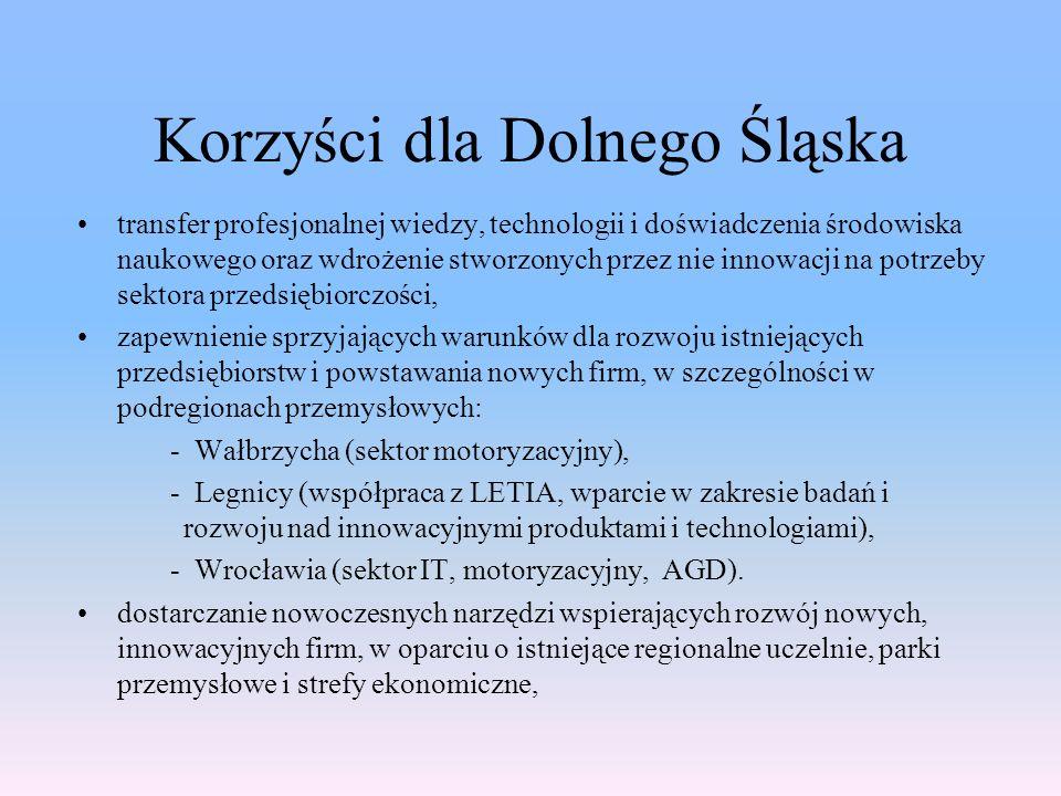 Korzyści dla Dolnego Śląska transfer profesjonalnej wiedzy, technologii i doświadczenia środowiska naukowego oraz wdrożenie stworzonych przez nie inno