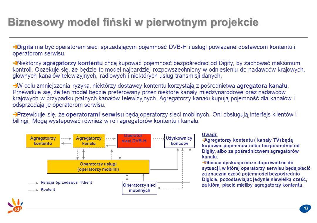 12 Biznesowy model fiński w pierwotnym projekcie  Digita ma być operatorem sieci sprzedającym pojemność DVB-H i usługi powiązane dostawcom kontentu i operatorom serwisu.