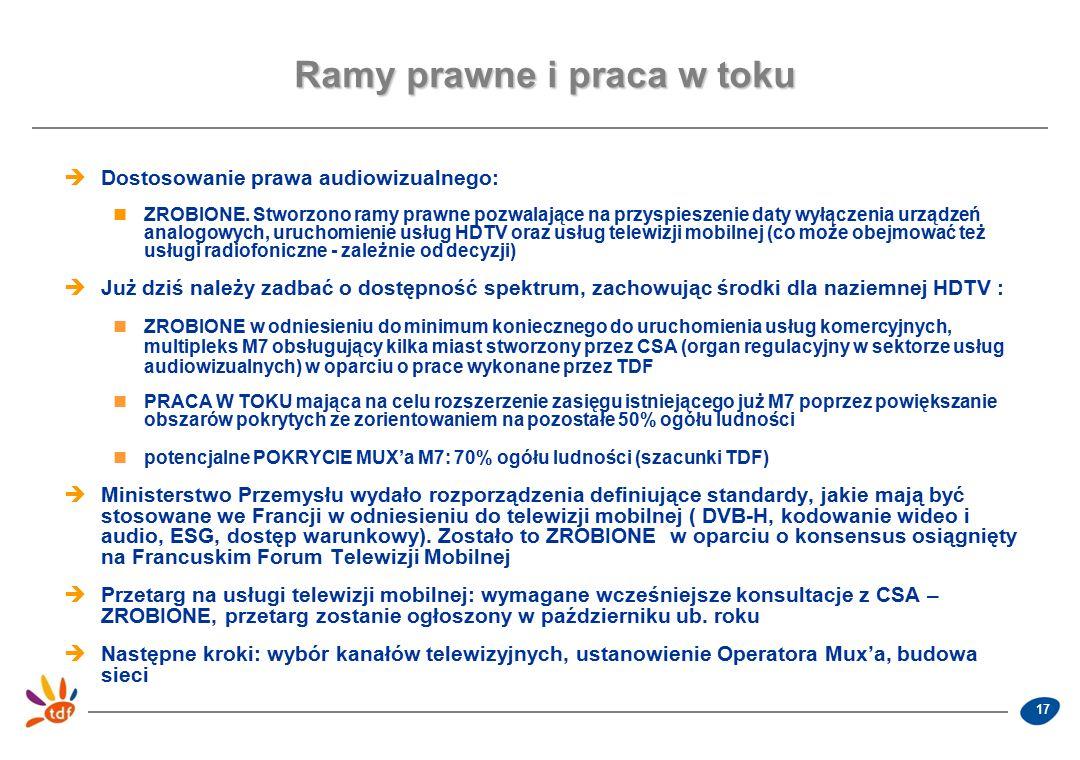 17 Ramy prawne i praca w toku  Dostosowanie prawa audiowizualnego: ZROBIONE.