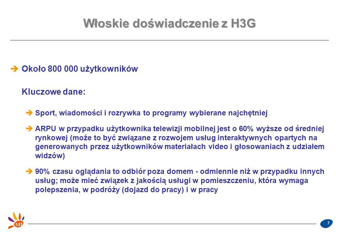 28 Telewizja mobilna Austria Charakterystyka i kalendarz Spodziewany LoI z op.mob.