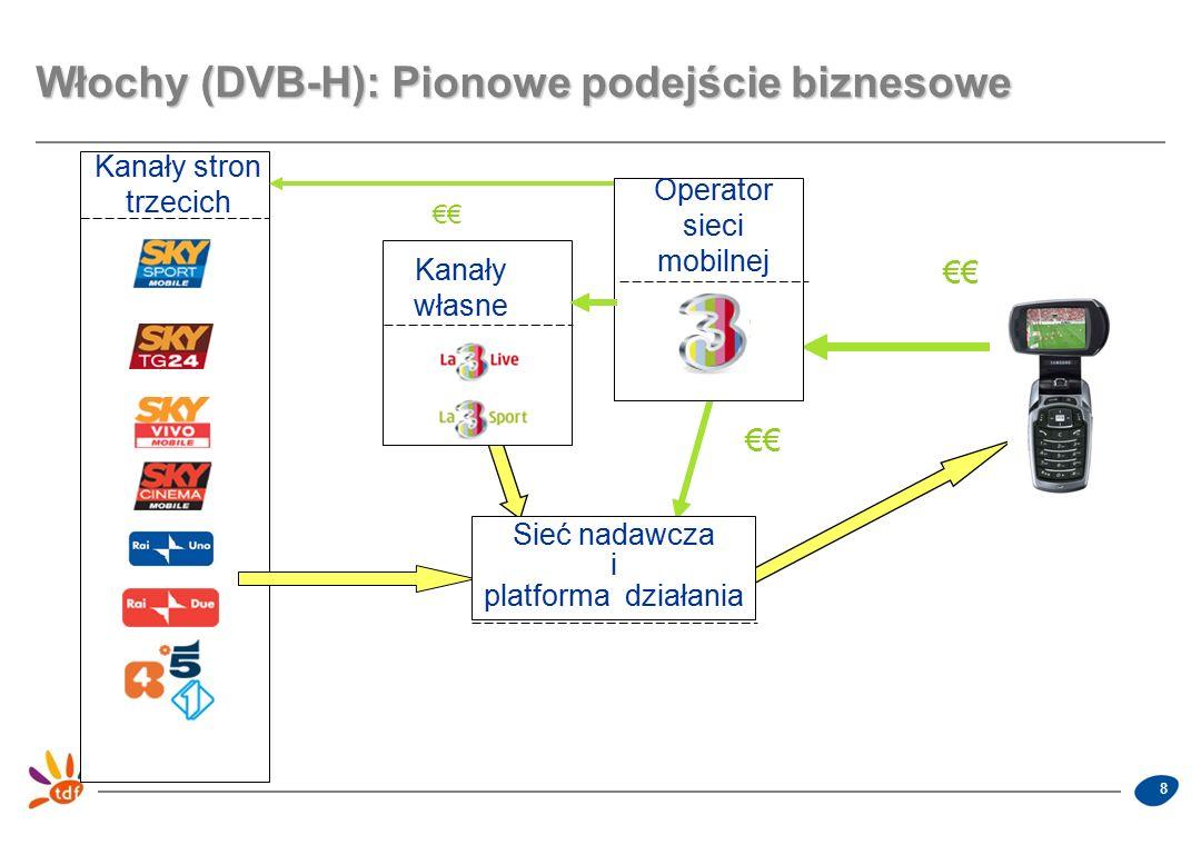 8 Włochy (DVB-H): Pionowe podejście biznesowe €€ Operator sieci mobilnej Sieć nadawcza i platforma działania Kanały własne Kanały stron trzecich