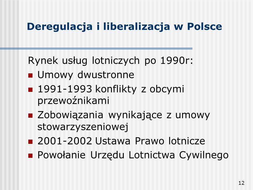 12 Deregulacja i liberalizacja w Polsce Rynek usług lotniczych po 1990r: Umowy dwustronne 1991-1993 konflikty z obcymi przewoźnikami Zobowiązania wynikające z umowy stowarzyszeniowej 2001-2002 Ustawa Prawo lotnicze Powołanie Urzędu Lotnictwa Cywilnego