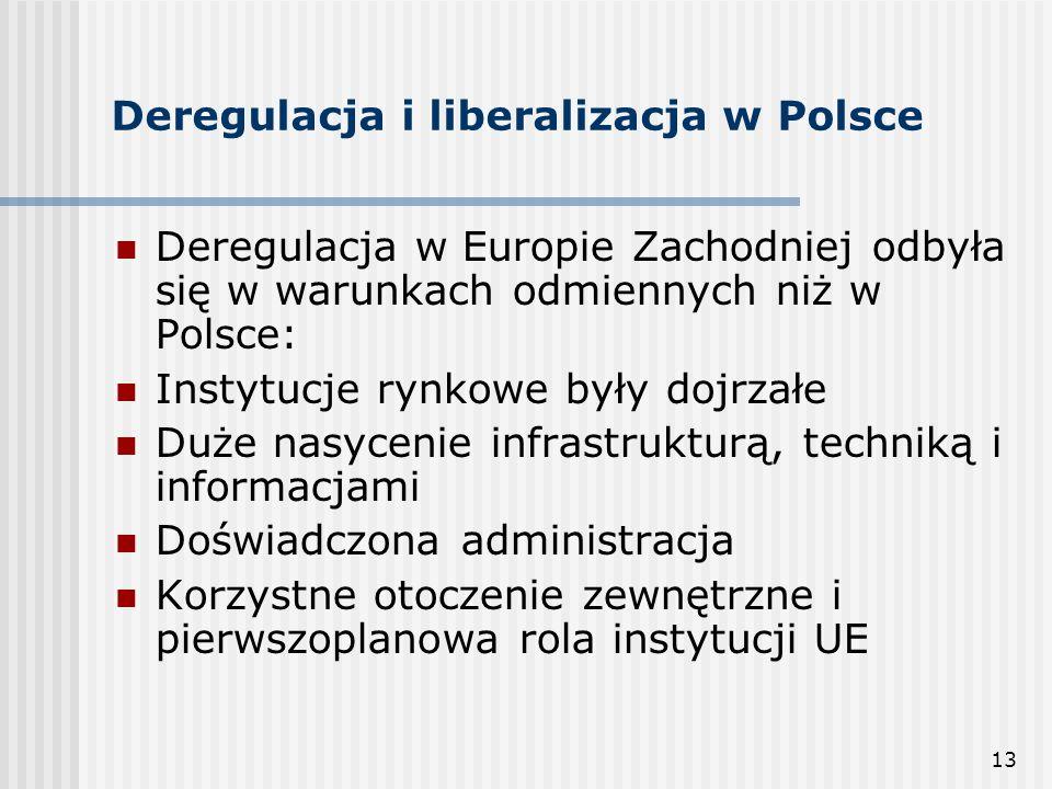 13 Deregulacja i liberalizacja w Polsce Deregulacja w Europie Zachodniej odbyła się w warunkach odmiennych niż w Polsce: Instytucje rynkowe były dojrzałe Duże nasycenie infrastrukturą, techniką i informacjami Doświadczona administracja Korzystne otoczenie zewnętrzne i pierwszoplanowa rola instytucji UE
