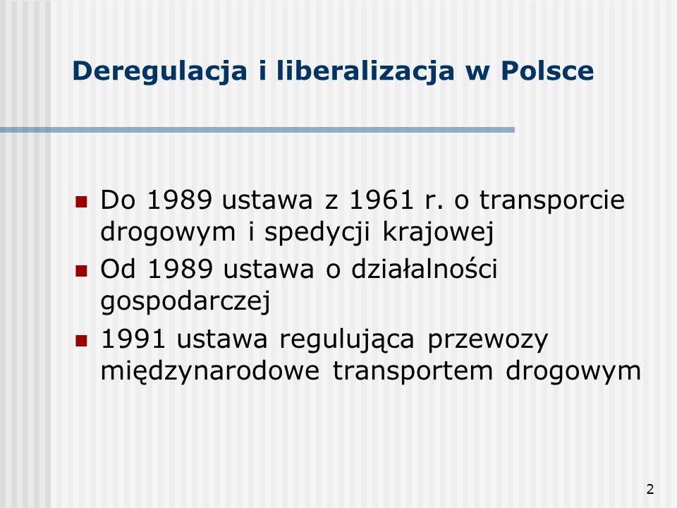 2 Deregulacja i liberalizacja w Polsce Do 1989 ustawa z 1961 r.