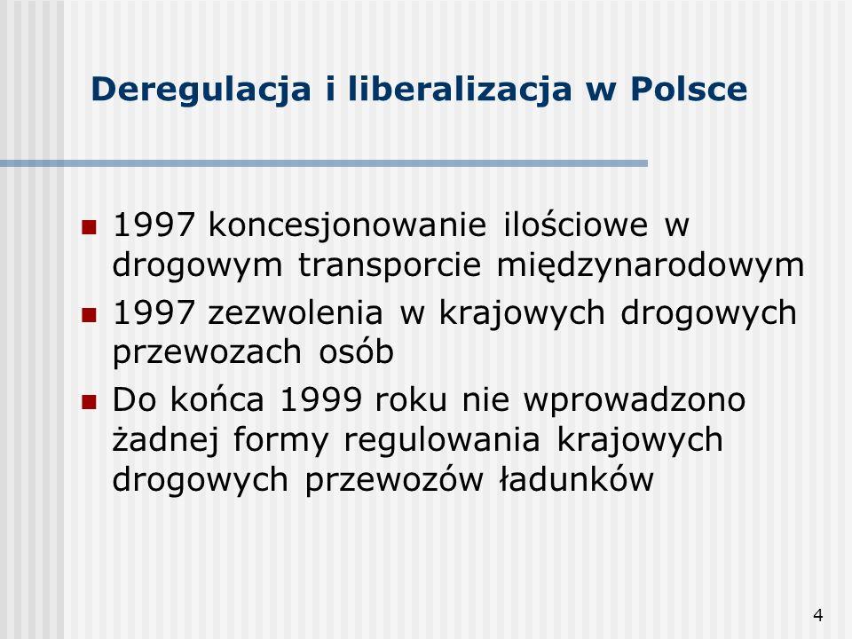 4 Deregulacja i liberalizacja w Polsce 1997 koncesjonowanie ilościowe w drogowym transporcie międzynarodowym 1997 zezwolenia w krajowych drogowych przewozach osób Do końca 1999 roku nie wprowadzono żadnej formy regulowania krajowych drogowych przewozów ładunków