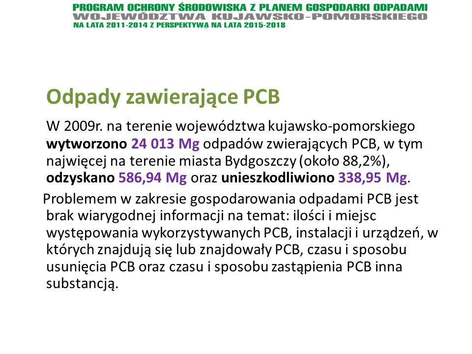 Odpady zawierające PCB W 2009r.