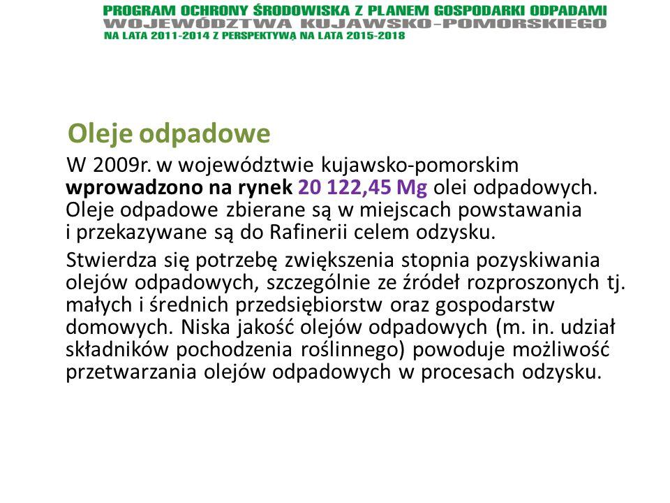 Oleje odpadowe W 2009r.
