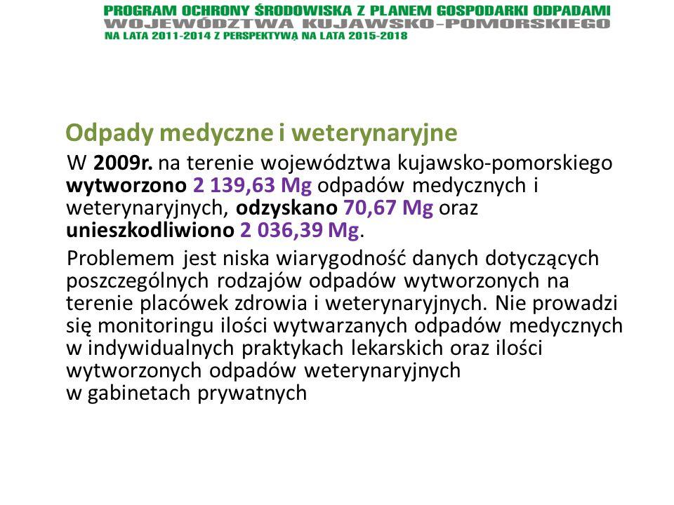 Odpady medyczne i weterynaryjne W 2009r.