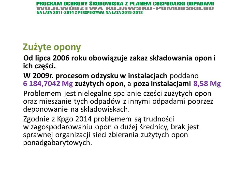 Zużyte opony Od lipca 2006 roku obowiązuje zakaz składowania opon i ich części.