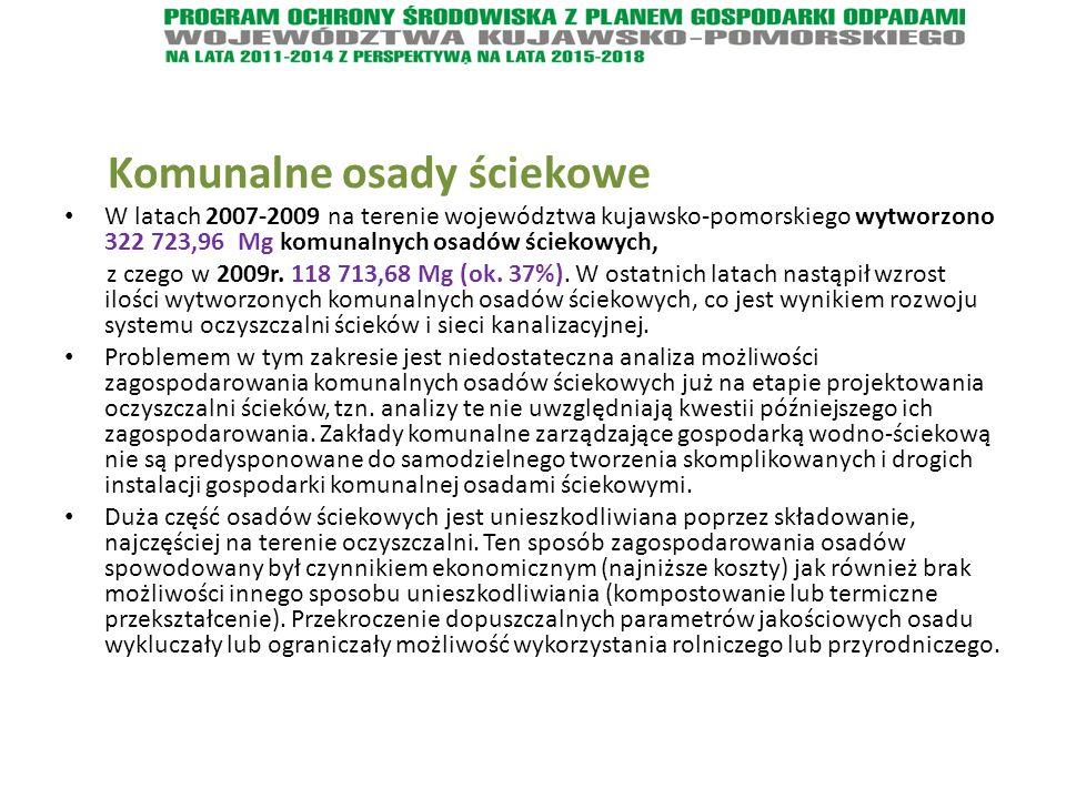 Komunalne osady ściekowe W latach 2007-2009 na terenie województwa kujawsko-pomorskiego wytworzono 322 723,96 Mg komunalnych osadów ściekowych, z czego w 2009r.