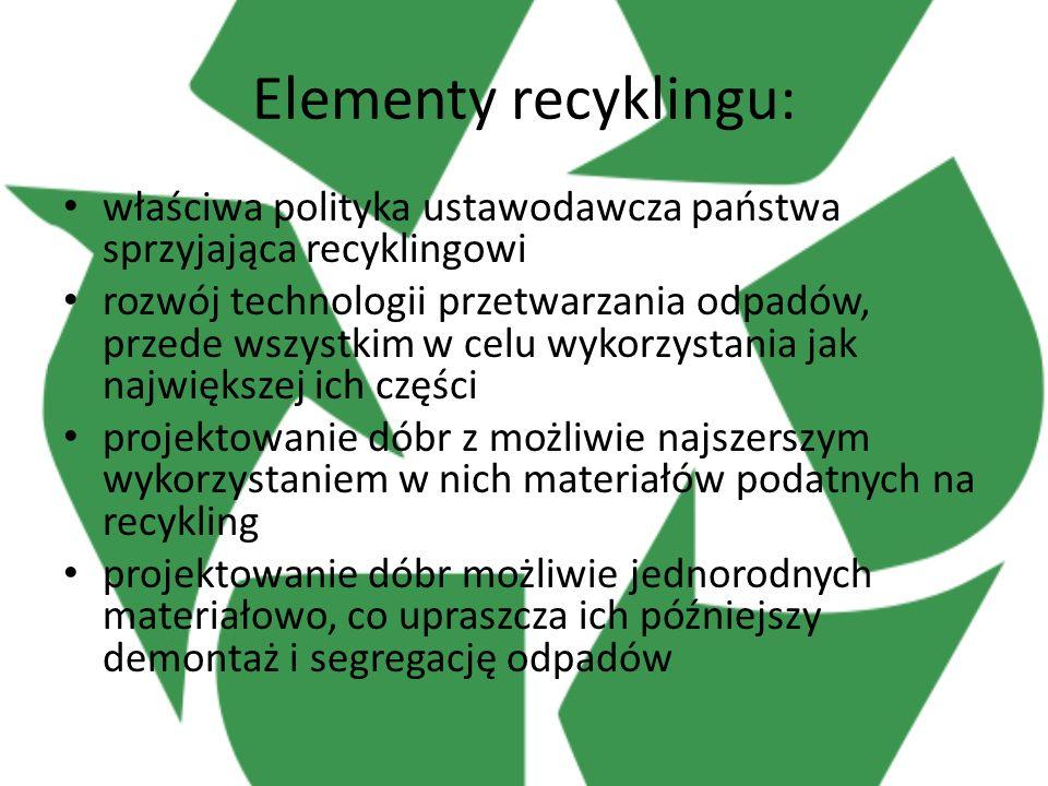 Elementy recyklingu: właściwa polityka ustawodawcza państwa sprzyjająca recyklingowi rozwój technologii przetwarzania odpadów, przede wszystkim w celu wykorzystania jak największej ich części projektowanie dóbr z możliwie najszerszym wykorzystaniem w nich materiałów podatnych na recykling projektowanie dóbr możliwie jednorodnych materiałowo, co upraszcza ich późniejszy demontaż i segregację odpadów
