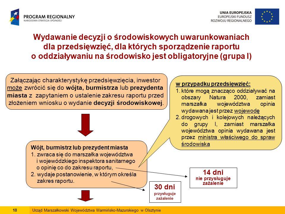18Urząd Marszałkowski Województwa Warmińsko-Mazurskiego w Olsztynie Wydawanie decyzji o środowiskowych uwarunkowaniach dla przedsięwzięć, dla których