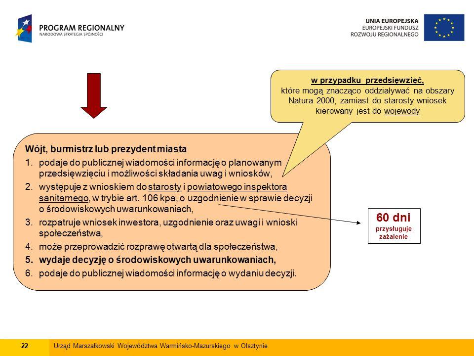 22Urząd Marszałkowski Województwa Warmińsko-Mazurskiego w Olsztynie Wójt, burmistrz lub prezydent miasta 1.podaje do publicznej wiadomości informację