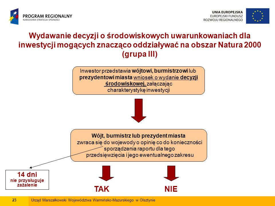 23Urząd Marszałkowski Województwa Warmińsko-Mazurskiego w Olsztynie Wydawanie decyzji o środowiskowych uwarunkowaniach dla inwestycji mogących znacząco oddziaływać na obszar Natura 2000 (grupa III) Inwestor przedstawia wójtowi, burmistrzowi lub prezydentowi miasta wniosek o wydanie decyzji środowiskowej, załączając charakterystykę inwestycji Wójt, burmistrz lub prezydent miasta zwraca się do wojewody o opinię co do konieczności sporządzenia raportu dla tego przedsięwzięcia i jego ewentualnego zakresu TAKNIE 14 dni nie przysługuje zażalenie