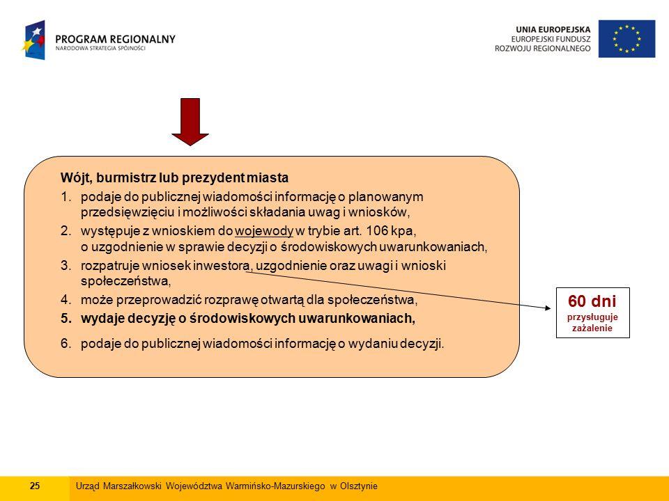 25Urząd Marszałkowski Województwa Warmińsko-Mazurskiego w Olsztynie Wójt, burmistrz lub prezydent miasta 1.podaje do publicznej wiadomości informację