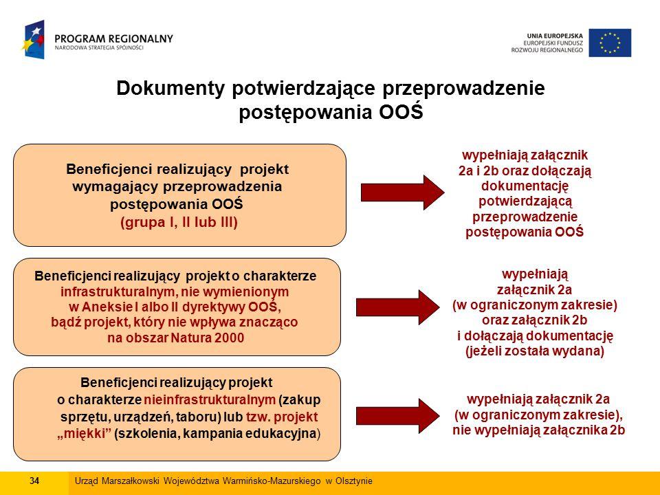 Dokumenty potwierdzające przeprowadzenie postępowania OOŚ 34Urząd Marszałkowski Województwa Warmińsko-Mazurskiego w Olsztynie Beneficjenci realizujący
