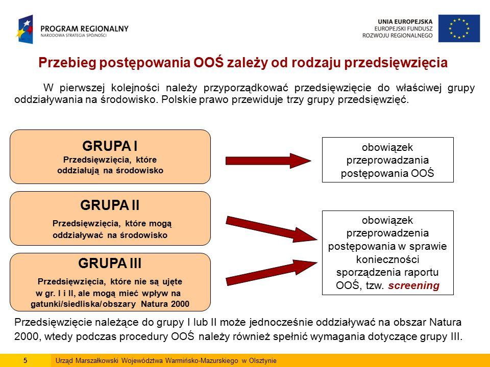 6Urząd Marszałkowski Województwa Warmińsko-Mazurskiego w Olsztynie GRUPA I Przedsięwzięcia, które znacząco oddziałują na środowisko Aneks I do dyrektywy OOŚ