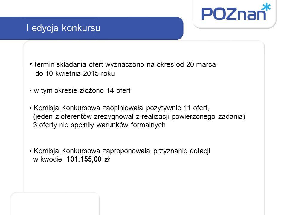 I edycja konkursu termin składania ofert wyznaczono na okres od 20 marca do 10 kwietnia 2015 roku w tym okresie złożono 14 ofert Komisja Konkursowa za