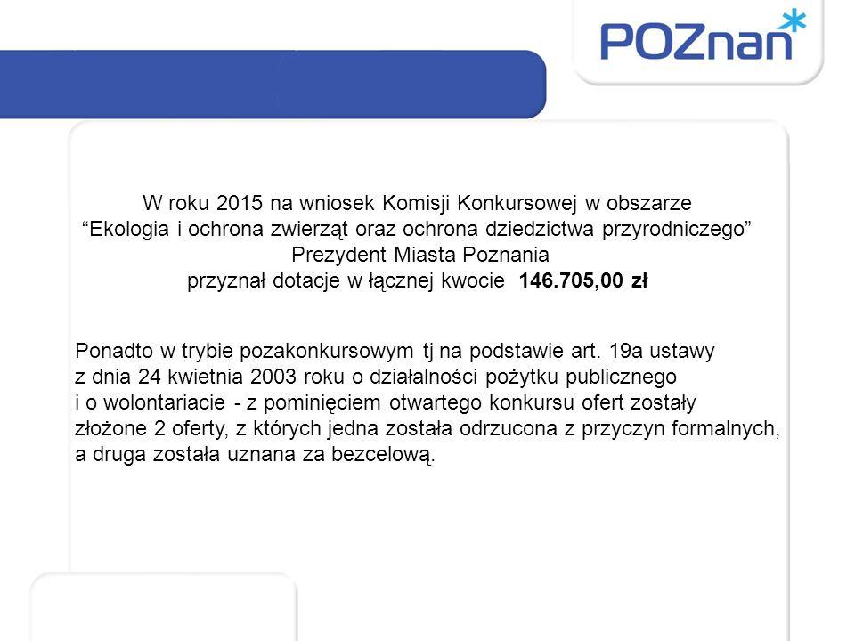 W roku 2015 na wniosek Komisji Konkursowej w obszarze Ekologia i ochrona zwierząt oraz ochrona dziedzictwa przyrodniczego Prezydent Miasta Poznania przyznał dotacje w łącznej kwocie 146.705,00 zł Ponadto w trybie pozakonkursowym tj na podstawie art.