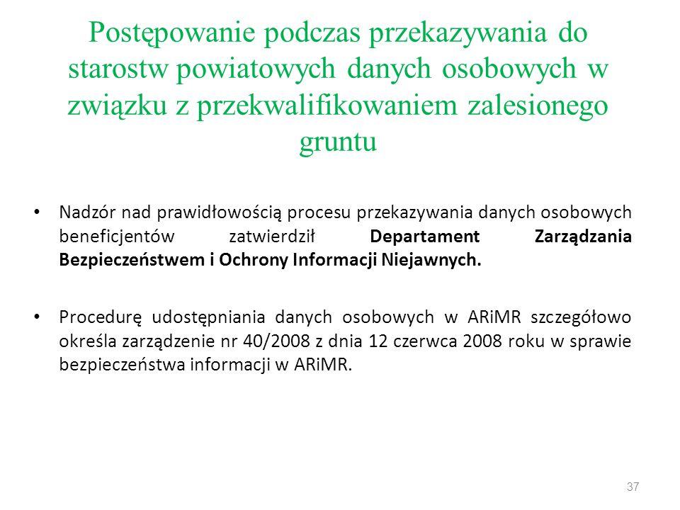  Weryfikacja danych przez ARiMR;  Poinformowanie starostw o możliwości wystosowania wniosku o udostępnienie przez Agencję danych osobowych;  Złożenie pisemnego wniosku o udostępnienie danych osobowych, wraz ze szczegółową informacją dotyczącą zalesionych działek, w trybie ustawy z dnia 28.08.1997 o ochronie danych osobowych (Dz.
