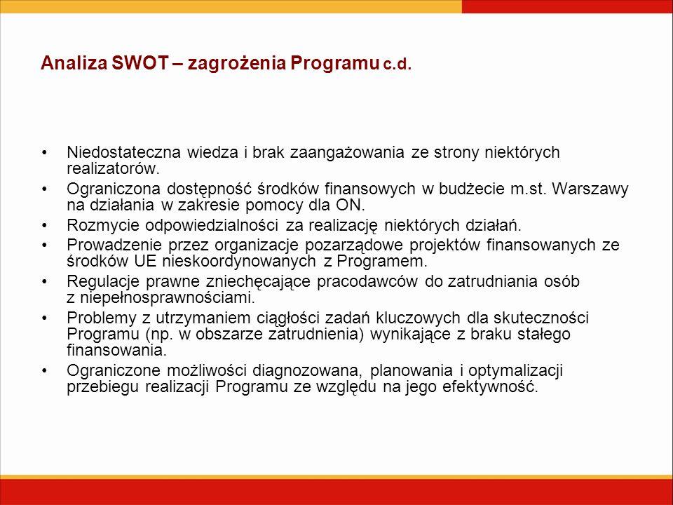 Analiza SWOT – zagrożenia Programu c.d. Niedostateczna wiedza i brak zaangażowania ze strony niektórych realizatorów. Ograniczona dostępność środków f