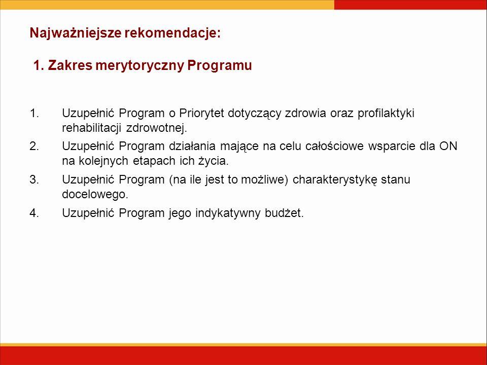 Najważniejsze rekomendacje: 1. Zakres merytoryczny Programu 1.Uzupełnić Program o Priorytet dotyczący zdrowia oraz profilaktyki rehabilitacji zdrowotn