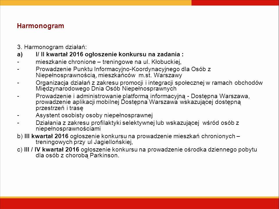 Harmonogram 3. Harmonogram działań: a)I/ II kwartał 2016 ogłoszenie konkursu na zadania : -mieszkanie chronione – treningowe na ul. Kłobuckiej, -Prowa