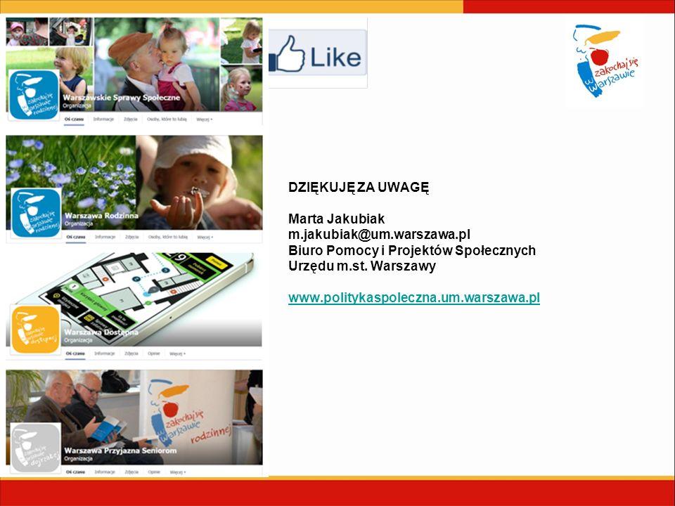 DZIĘKUJĘ ZA UWAGĘ Marta Jakubiak m.jakubiak@um.warszawa.pl Biuro Pomocy i Projektów Społecznych Urzędu m.st. Warszawy www.politykaspoleczna.um.warszaw