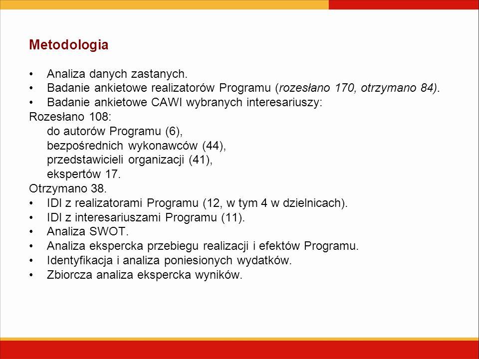 Metodologia Analiza danych zastanych. Badanie ankietowe realizatorów Programu (rozesłano 170, otrzymano 84). Badanie ankietowe CAWI wybranych interesa
