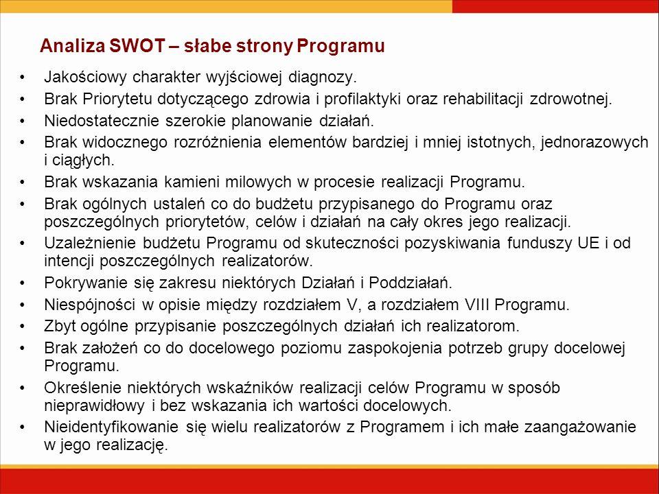 Analiza SWOT – słabe strony Programu Jakościowy charakter wyjściowej diagnozy. Brak Priorytetu dotyczącego zdrowia i profilaktyki oraz rehabilitacji z
