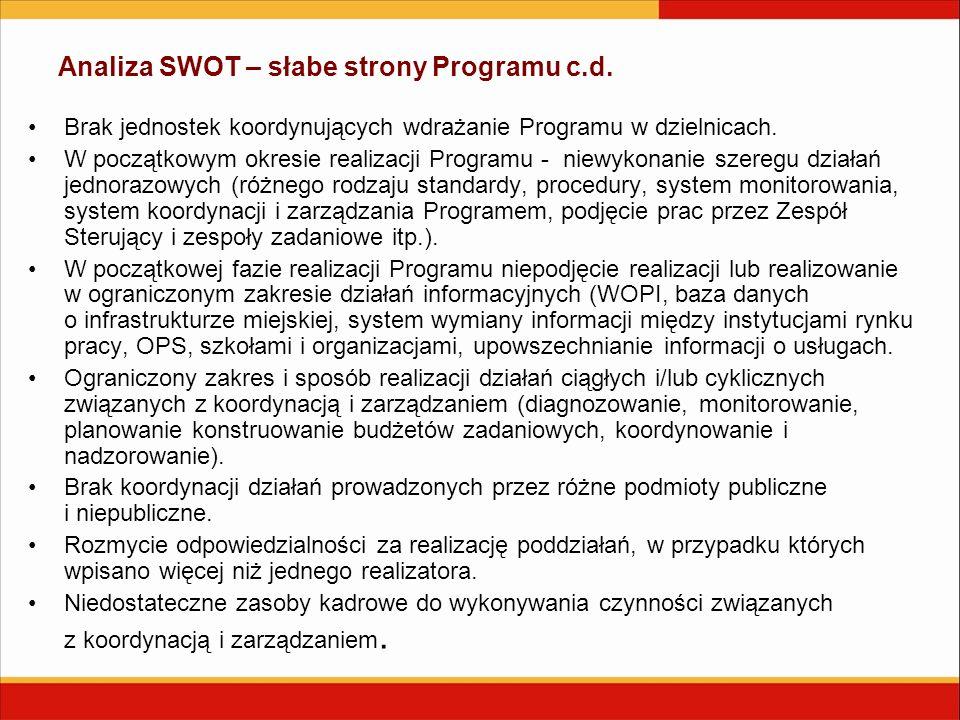 Analiza SWOT – słabe strony Programu c.d. Brak jednostek koordynujących wdrażanie Programu w dzielnicach. W początkowym okresie realizacji Programu -