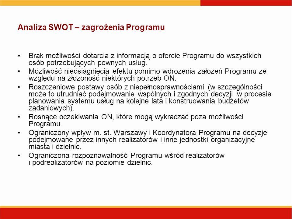 Analiza SWOT – zagrożenia Programu Brak możliwości dotarcia z informacją o ofercie Programu do wszystkich osób potrzebujących pewnych usług. Możliwość