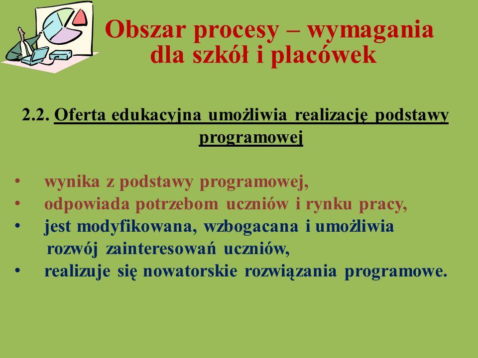 2.2. Oferta edukacyjna umożliwia realizację podstawy programowej wynika z podstawy programowej, odpowiada potrzebom uczniów i rynku pracy, jest modyfi