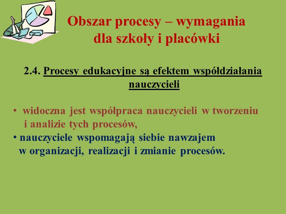 Obszar procesy – wymagania dla szkoły i placówki 2.4. Procesy edukacyjne są efektem współdziałania nauczycieli widoczna jest współpraca nauczycieli w